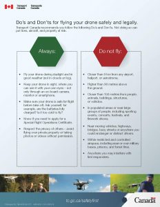 Info_graphic_-_Dos_and_Donts_for_flying_your_drone_safely_and_legally-page-001